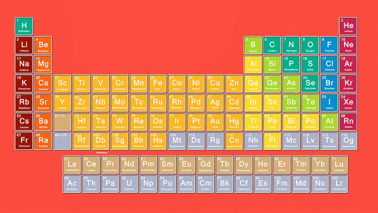Periodic Table Of Elements Song Jam Campus Education
