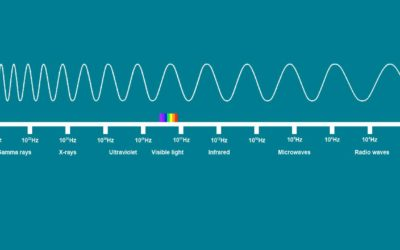 Electromagnetic Spectrum Song